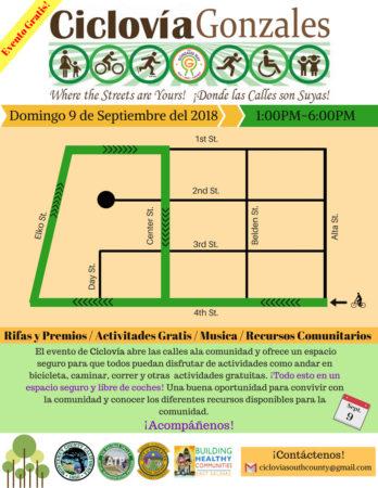 Información en español sobre las bicicletas: A compilation