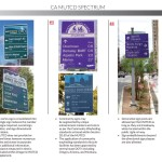TAMC-wayfinding sign fexibility